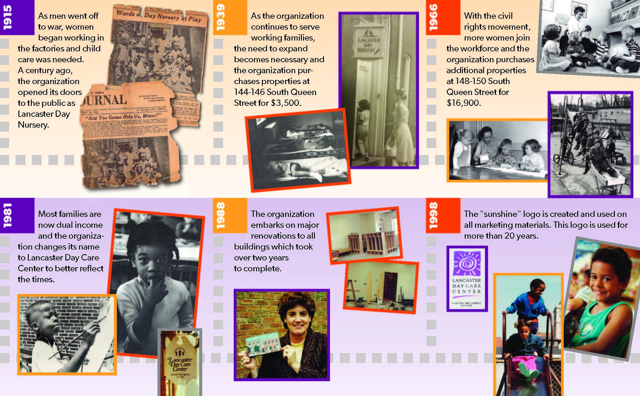 LEEC timeline brochure_Page_2
